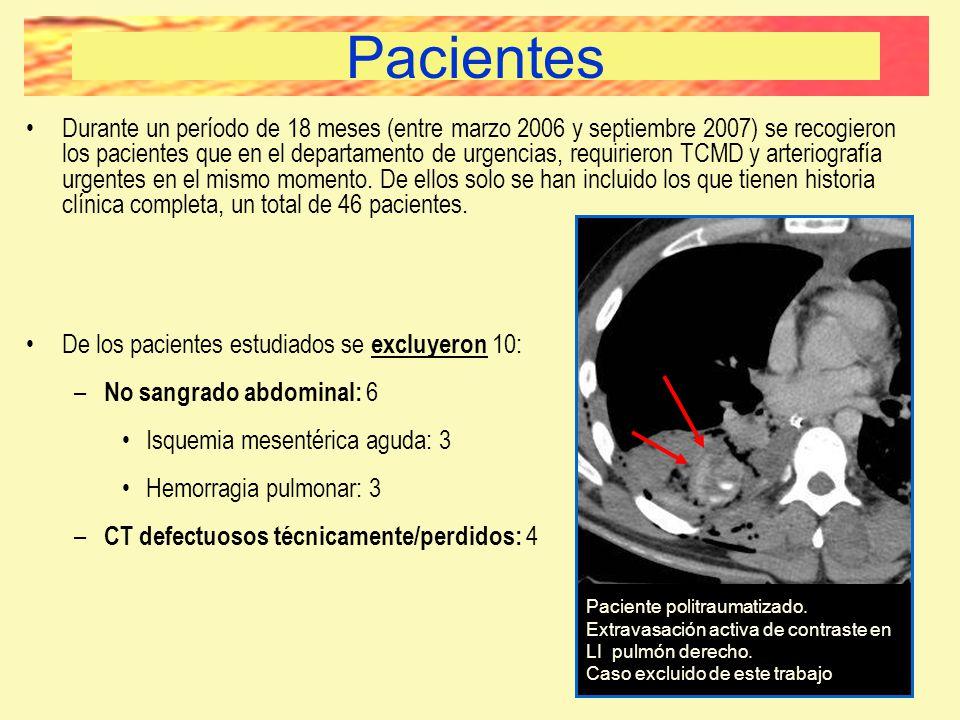 Pacientes Durante un período de 18 meses (entre marzo 2006 y septiembre 2007) se recogieron los pacientes que en el departamento de urgencias, requiri