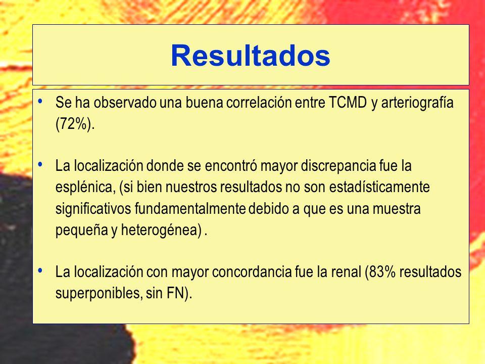 Se ha observado una buena correlación entre TCMD y arteriografía (72%). La localización donde se encontró mayor discrepancia fue la esplénica, (si bie