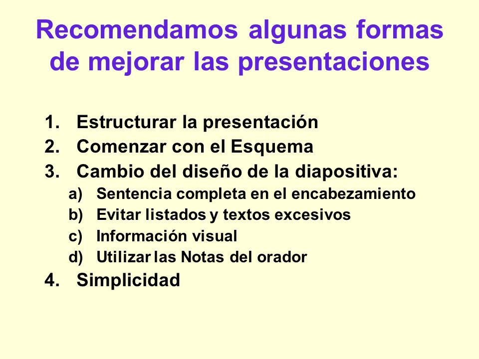 Recomendamos algunas formas de mejorar las presentaciones 1.Estructurar la presentación 2.Comenzar con el Esquema 3.Cambio del diseño de la diapositiv