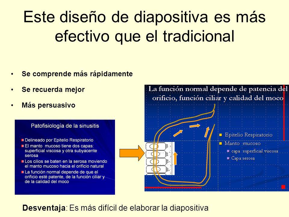Este diseño de diapositiva es más efectivo que el tradicional Desventaja: Es más difícil de elaborar la diapositiva Se comprende más rápidamente Se re