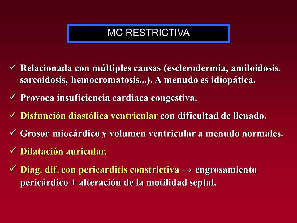 Relacionada con múltiples causas (esclerodermia, amiloidosis, sarcoidosis, hemocromatosis...). A menudo es idiopática. Relacionada con múltiples causa