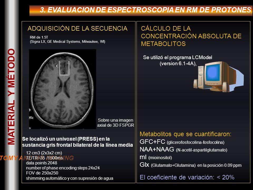 3. EVALUACION DE ESPECTROSCOPIA EN RM DE PROTONES Se utilizó el programa LCModel (version 6.1-4A), CÁLCULO DE LA CONCENTRACIÓN ABSOLUTA DE METABOLITOS