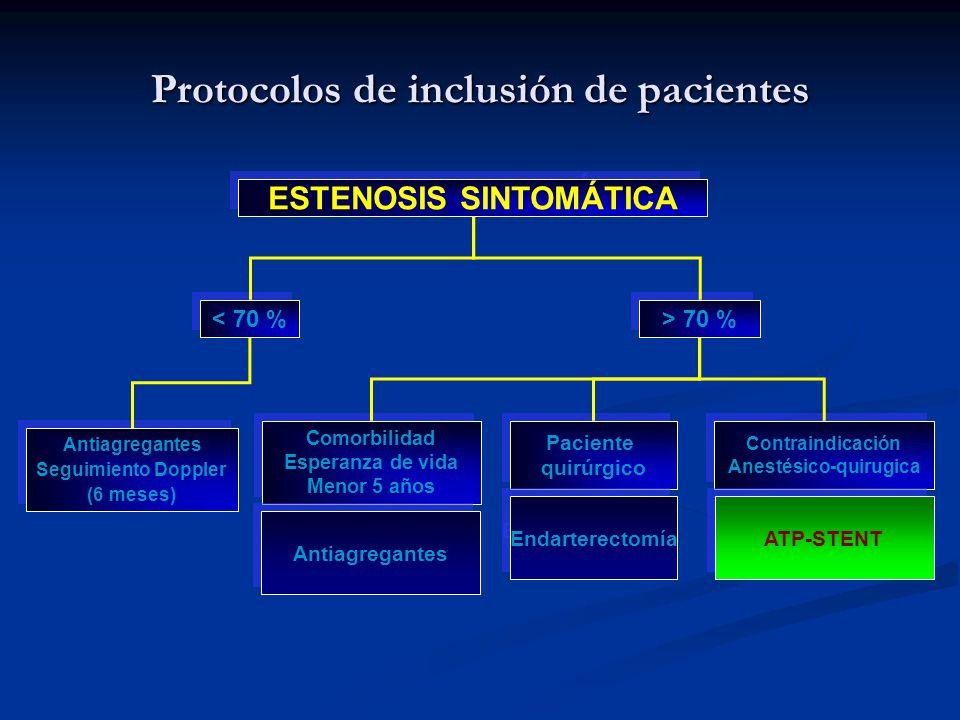 Manejo de Paciente Previo a la Intervención Valoración del estado neurológico basal del paciente (NIH Stroke Scale) Valoración del estado neurológico basal del paciente (NIH Stroke Scale) Estudio de parénquima cerebral (TC y RM) Estudio de parénquima cerebral (TC y RM) Diagnóstico Vascular no Invasivo: Diagnóstico Vascular no Invasivo: 1.