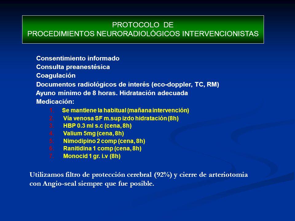 Manejo de Paciente Previo la Intervención Monitorización Presión Arterial Si PA sist > 185 mmHg o si PA diast.