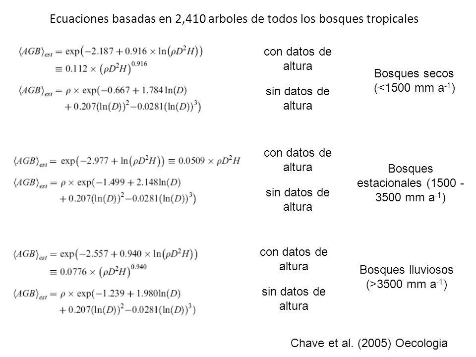 Bosques secos (<1500 mm a -1 ) con datos de altura sin datos de altura Bosques estacionales (1500 - 3500 mm a -1 ) con datos de altura sin datos de al