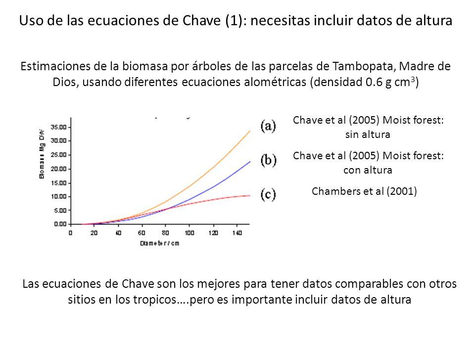 Uso de las ecuaciones de Chave (1): necesitas incluir datos de altura Chave et al (2005) Moist forest: sin altura Chave et al (2005) Moist forest: con