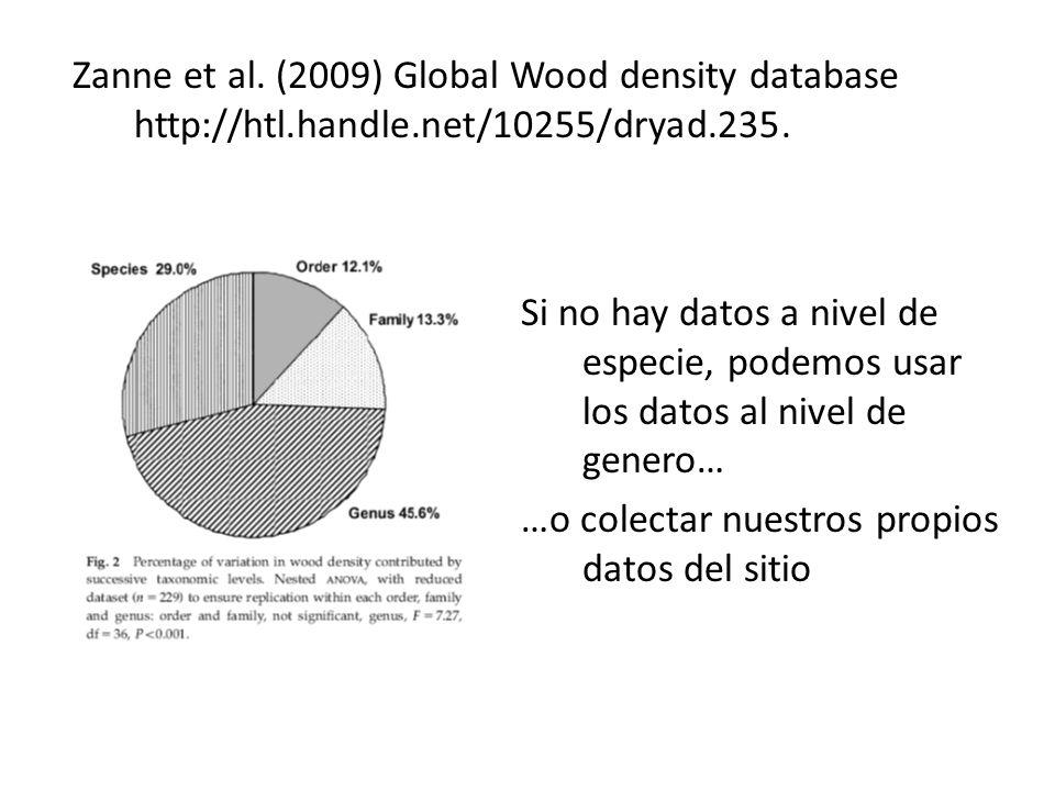 Zanne et al. (2009) Global Wood density database http://htl.handle.net/10255/dryad.235. Si no hay datos a nivel de especie, podemos usar los datos al
