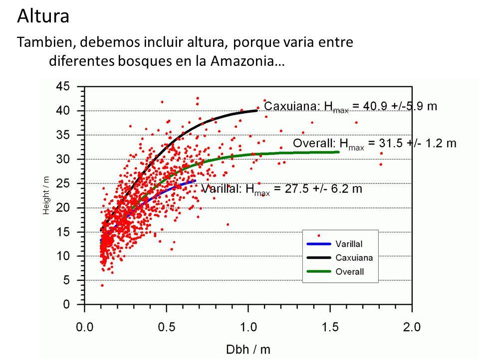 Generación de una ecuación alométrica Altura Diametro Densidad El peso del arbol debe estar relacionado a D 2 *Altura*Densidad Chave et al.