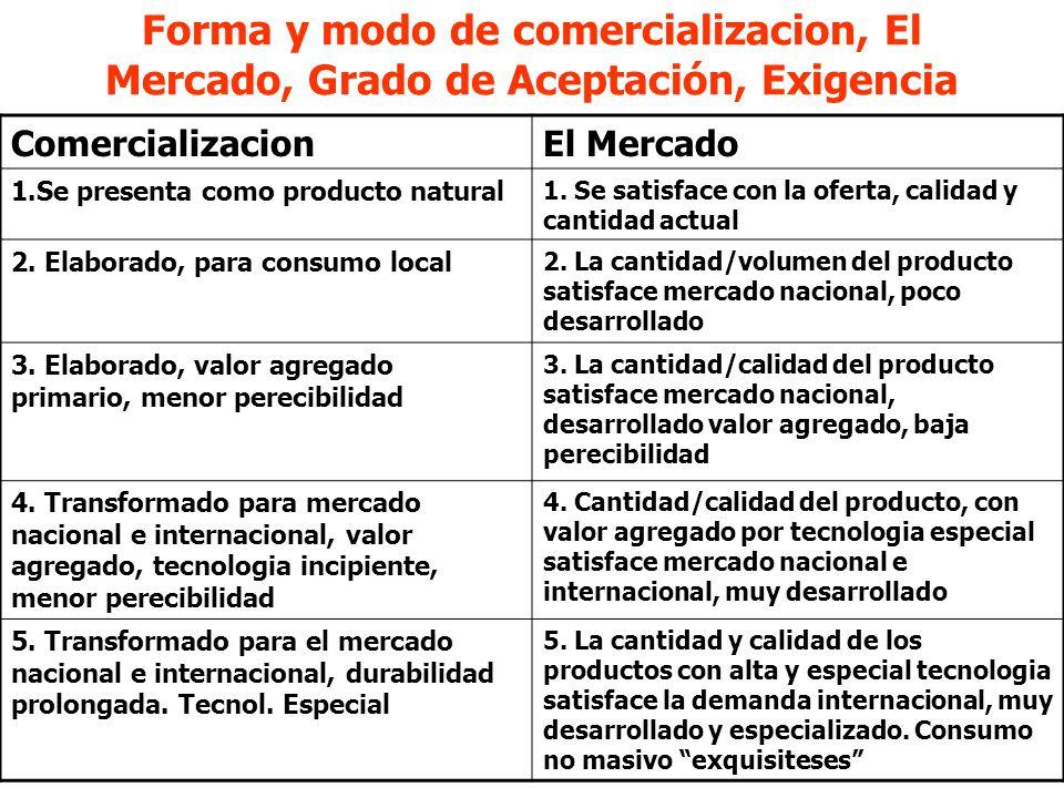 Manejo del Recursos y Valor Agregado Manejo del RecursoValor Agregado 1.