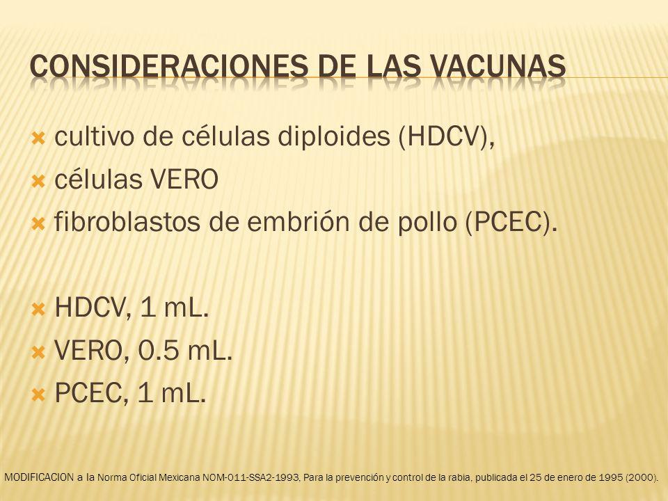 cultivo de células diploides (HDCV), células VERO fibroblastos de embrión de pollo (PCEC). HDCV, 1 mL. VERO, 0.5 mL. PCEC, 1 mL. MODIFICACION a la Nor