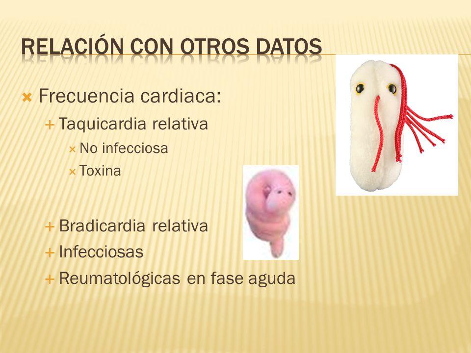 Frecuencia cardiaca: Taquicardia relativa No infecciosa Toxina Bradicardia relativa Infecciosas Reumatológicas en fase aguda
