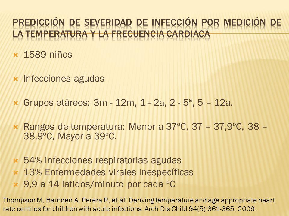 1589 niños Infecciones agudas Grupos etáreos: 3m - 12m, 1 - 2a, 2 - 5ª, 5 – 12a. Rangos de temperatura: Menor a 37ºC, 37 – 37,9ºC, 38 – 38,9ºC, Mayor