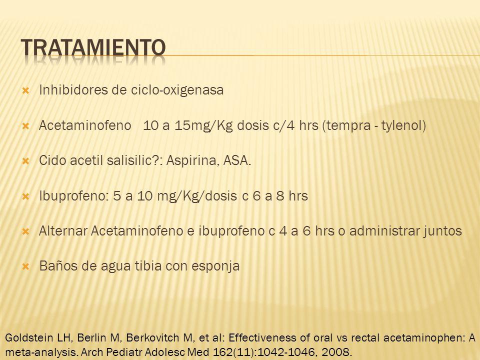 Inhibidores de ciclo-oxigenasa Acetaminofeno 10 a 15mg/Kg dosis c/4 hrs (tempra - tylenol) Cido acetil salisilic?: Aspirina, ASA. Ibuprofeno: 5 a 10 m
