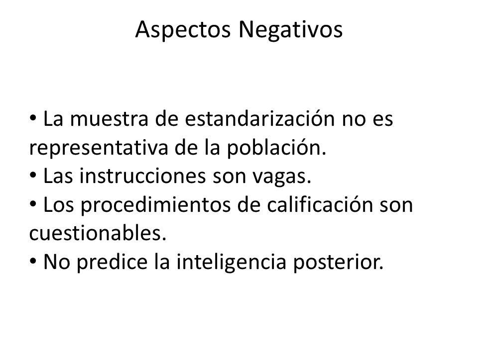 Aspectos Negativos La muestra de estandarización no es representativa de la población. Las instrucciones son vagas. Los procedimientos de calificación
