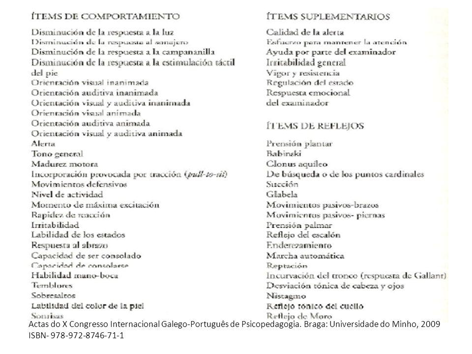 Actas do X Congresso Internacional Galego-Português de Psicopedagogia. Braga: Universidade do Minho, 2009 ISBN- 978-972-8746-71-1