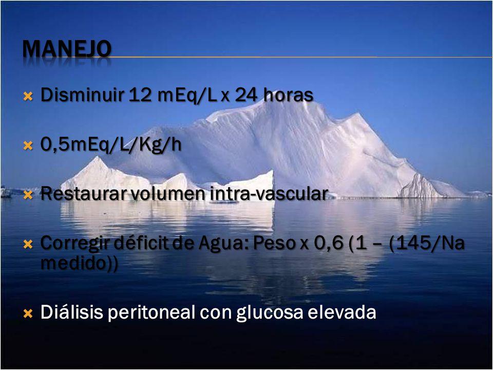 Disminuir 12 mEq/L x 24 horas Disminuir 12 mEq/L x 24 horas 0,5mEq/L/Kg/h 0,5mEq/L/Kg/h Restaurar volumen intra-vascular Restaurar volumen intra-vascular Corregir déficit de Agua: Peso x 0,6 (1 – (145/Na medido)) Corregir déficit de Agua: Peso x 0,6 (1 – (145/Na medido)) Diálisis peritoneal con glucosa elevada Diálisis peritoneal con glucosa elevada