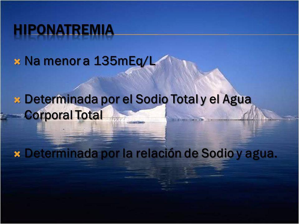 Na menor a 135mEq/L Na menor a 135mEq/L Determinada por el Sodio Total y el Agua Corporal Total Determinada por el Sodio Total y el Agua Corporal Total Determinada por la relación de Sodio y agua.