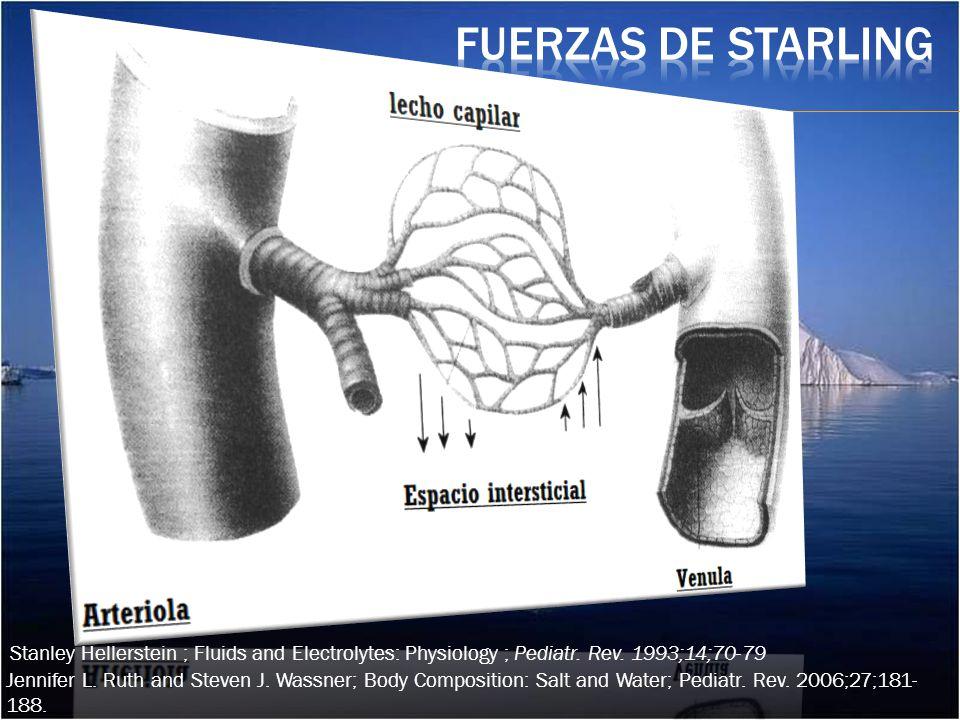 Sudor: 5 a 40mEq/L, F.Quística, Deficiencia de aldosterona, pseudohipoaldosteronismo.