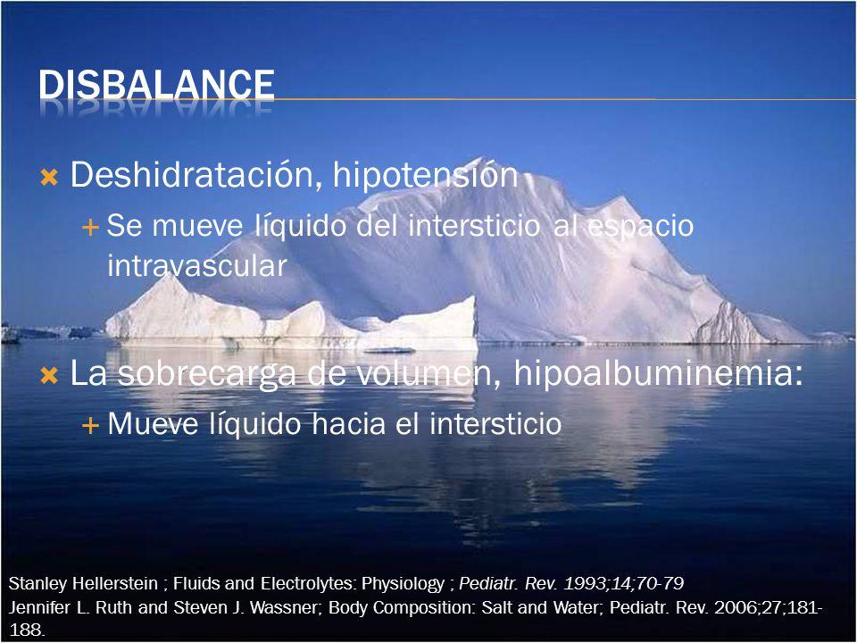 Deshidratación, hipotensión Se mueve líquido del intersticio al espacio intravascular La sobrecarga de volumen, hipoalbuminemia: Mueve líquido hacia el intersticio Jennifer L.