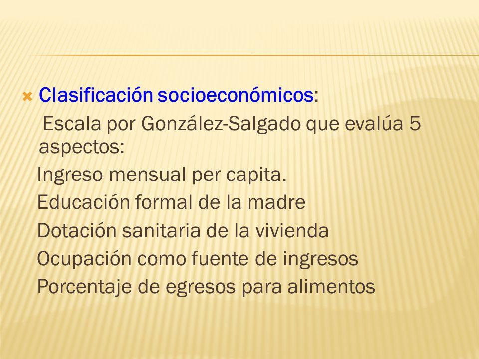 Clasificación socioeconómicos: Escala por González-Salgado que evalúa 5 aspectos: Ingreso mensual per capita. Educación formal de la madre Dotación sa