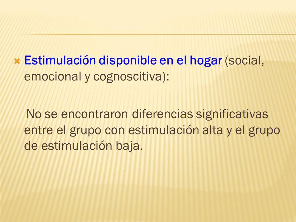 Estimulación disponible en el hogar (social, emocional y cognoscitiva): No se encontraron diferencias significativas entre el grupo con estimulación a