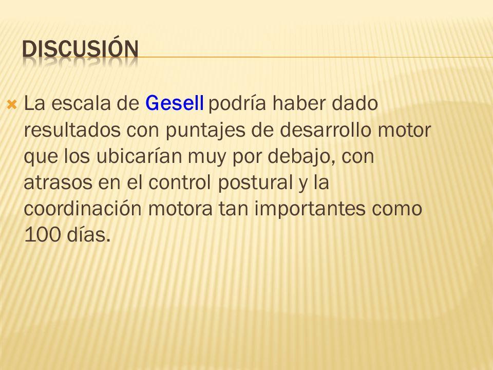 La escala de Gesell podría haber dado resultados con puntajes de desarrollo motor que los ubicarían muy por debajo, con atrasos en el control postural