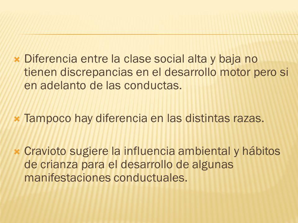 Diferencia entre la clase social alta y baja no tienen discrepancias en el desarrollo motor pero si en adelanto de las conductas. Tampoco hay diferenc