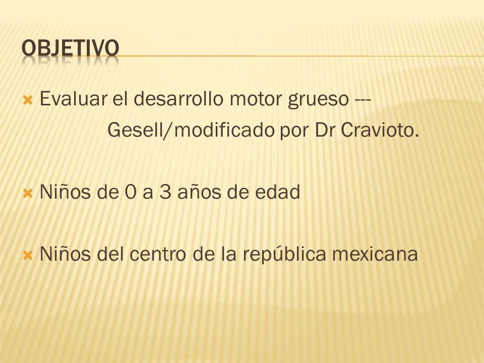 Evaluar el desarrollo motor grueso --- Gesell/modificado por Dr Cravioto. Niños de 0 a 3 años de edad Niños del centro de la república mexicana