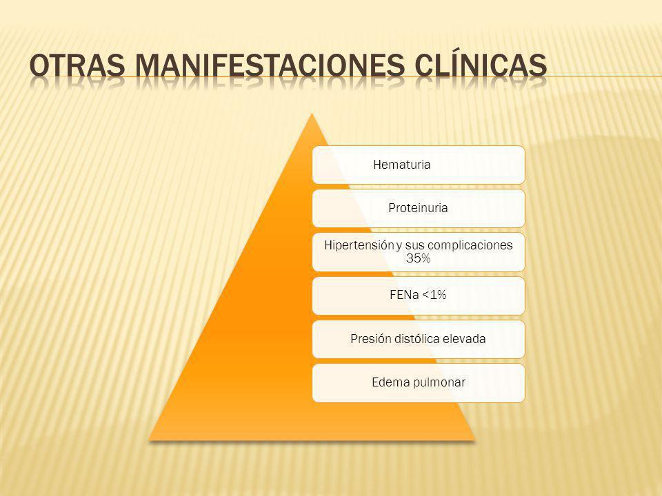 HematuriaProteinuria Hipertensión y sus complicaciones 35% FENa <1%Presión distólica elevadaEdema pulmonar