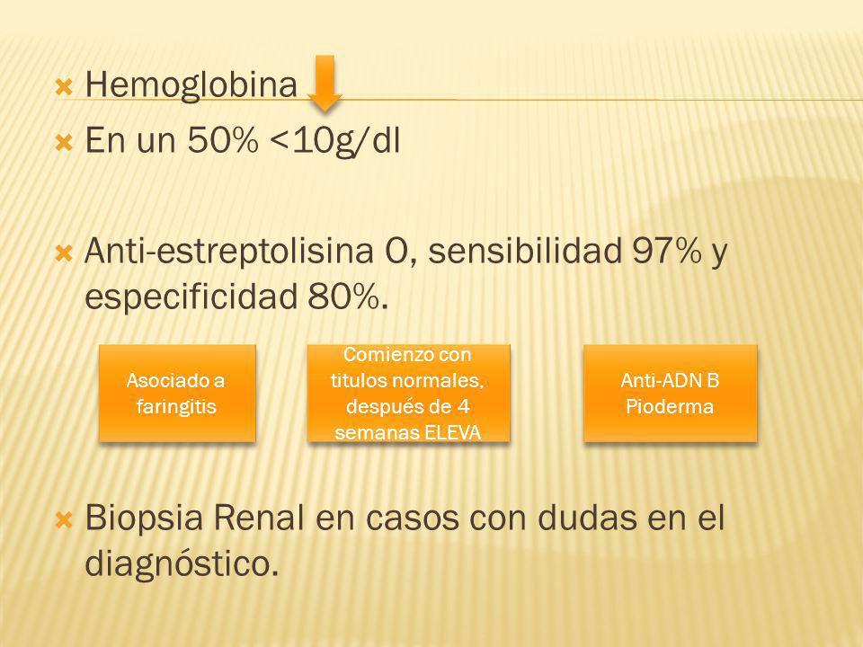Hemoglobina En un 50% <10g/dl Anti-estreptolisina O, sensibilidad 97% y especificidad 80%. Biopsia Renal en casos con dudas en el diagnóstico. Asociad