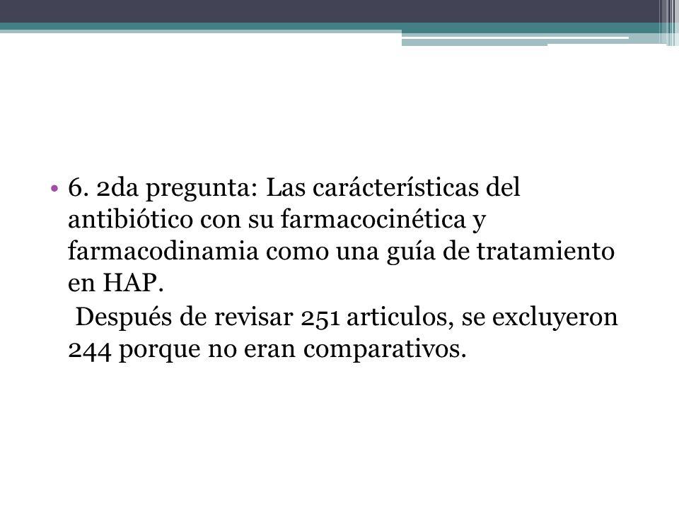 6. 2da pregunta: Las carácterísticas del antibiótico con su farmacocinética y farmacodinamia como una guía de tratamiento en HAP. Después de revisar 2