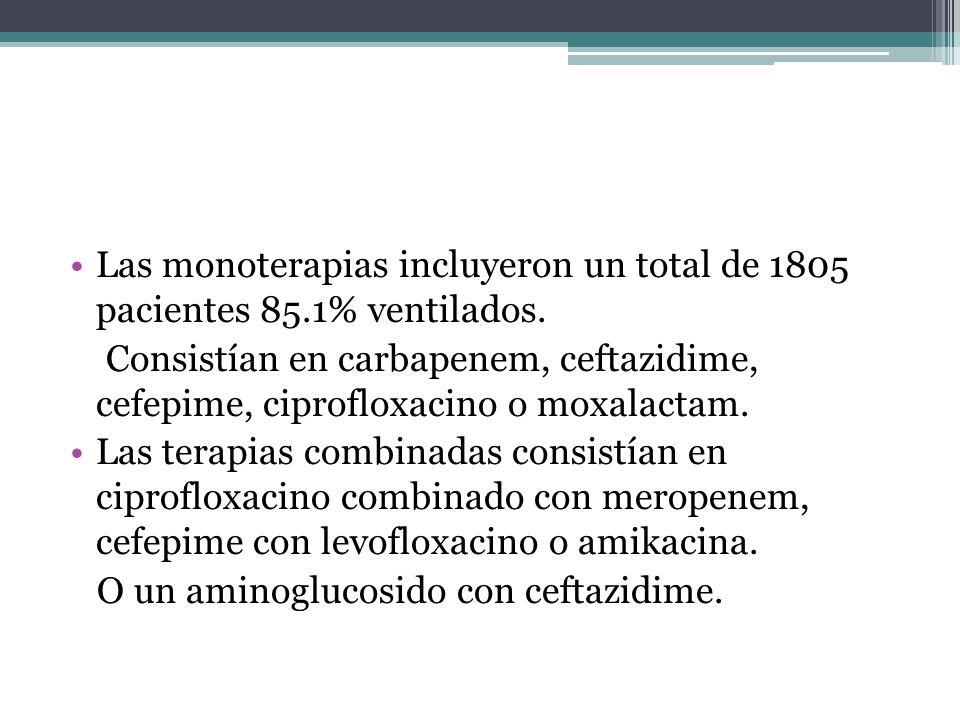 Las monoterapias incluyeron un total de 1805 pacientes 85.1% ventilados. Consistían en carbapenem, ceftazidime, cefepime, ciprofloxacino o moxalactam.