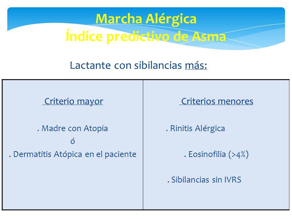 Marcha Alérgica Índice predictivo de Asma Lactante con sibilancias más: Criterio mayor. Madre con Atopia ó. Dermatitis Atópica en el paciente Criterio