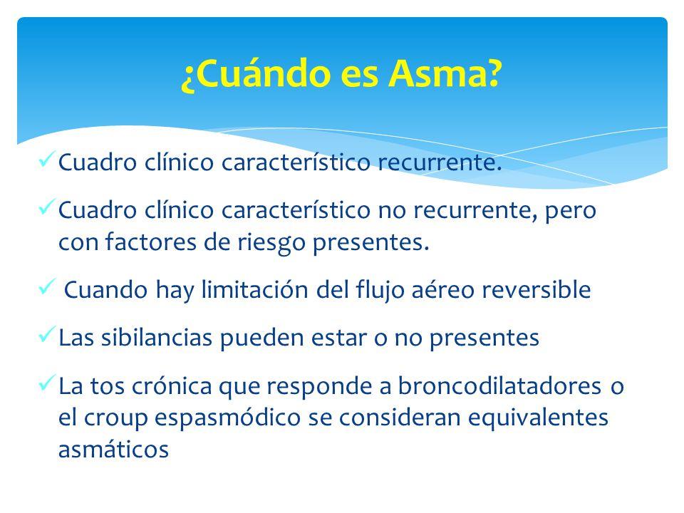 ¿Cuándo es Asma? Cuadro clínico característico recurrente. Cuadro clínico característico no recurrente, pero con factores de riesgo presentes. Cuando