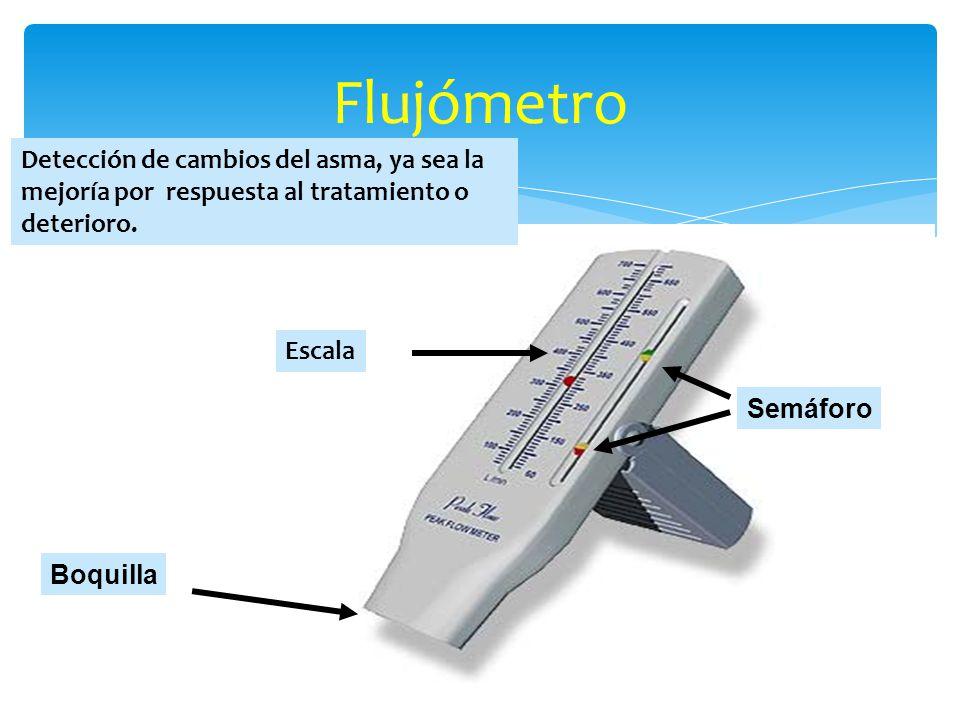 Flujómetro Detección de cambios del asma, ya sea la mejoría por respuesta al tratamiento o deterioro. Boquilla Escala Semáforo