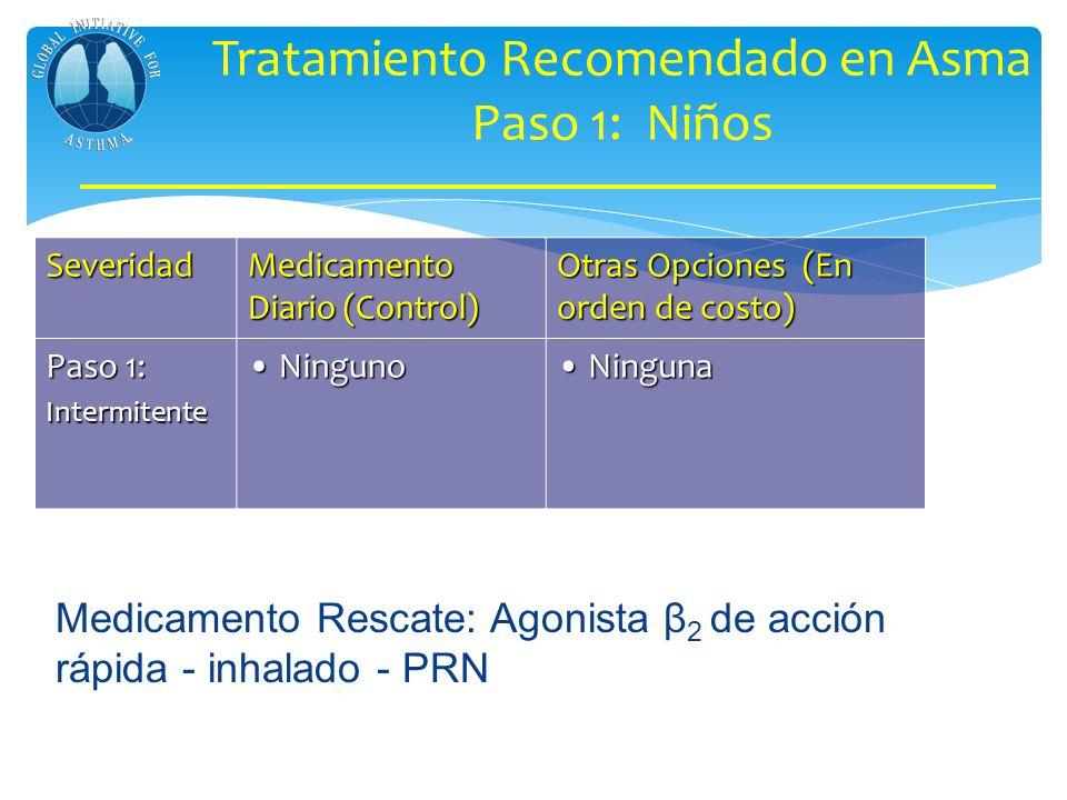 Severidad Medicamento Diario (Control) Otras Opciones (En orden de costo) Paso 1: Intermitente Ninguno Ninguno Ninguna Ninguna Tratamiento Recomendado