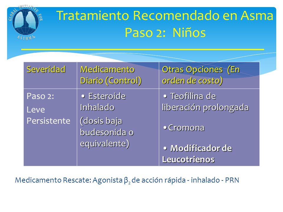 Severidad Medicamento Diario (Control) Otras Opciones (En orden de costo) Paso 2: Leve Persistente Esteroide Inhalado Esteroide Inhalado (dosis baja b