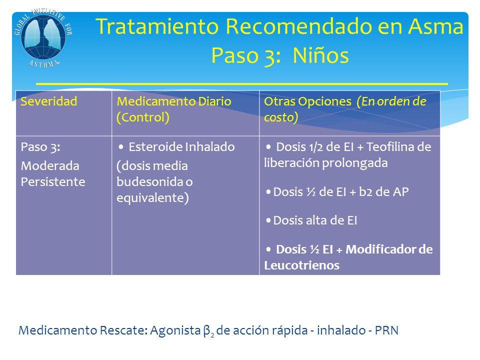 SeveridadMedicamento Diario (Control) Otras Opciones (En orden de costo) Paso 3: Moderada Persistente Esteroide Inhalado (dosis media budesonida o equ