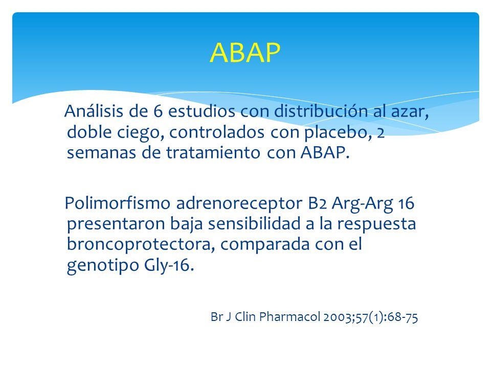 Análisis de 6 estudios con distribución al azar, doble ciego, controlados con placebo, 2 semanas de tratamiento con ABAP. Polimorfismo adrenoreceptor