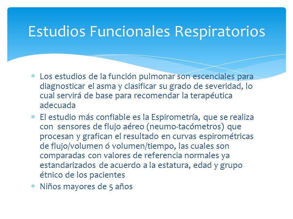 Los estudios de la función pulmonar son escenciales para diagnosticar el asma y clasificar su grado de severidad, lo cual servirá de base para recomen