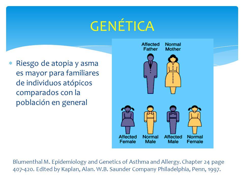 GENÉTICA Riesgo de atopia y asma es mayor para familiares de individuos atópicos comparados con la población en general Blumenthal M. Epidemiology and