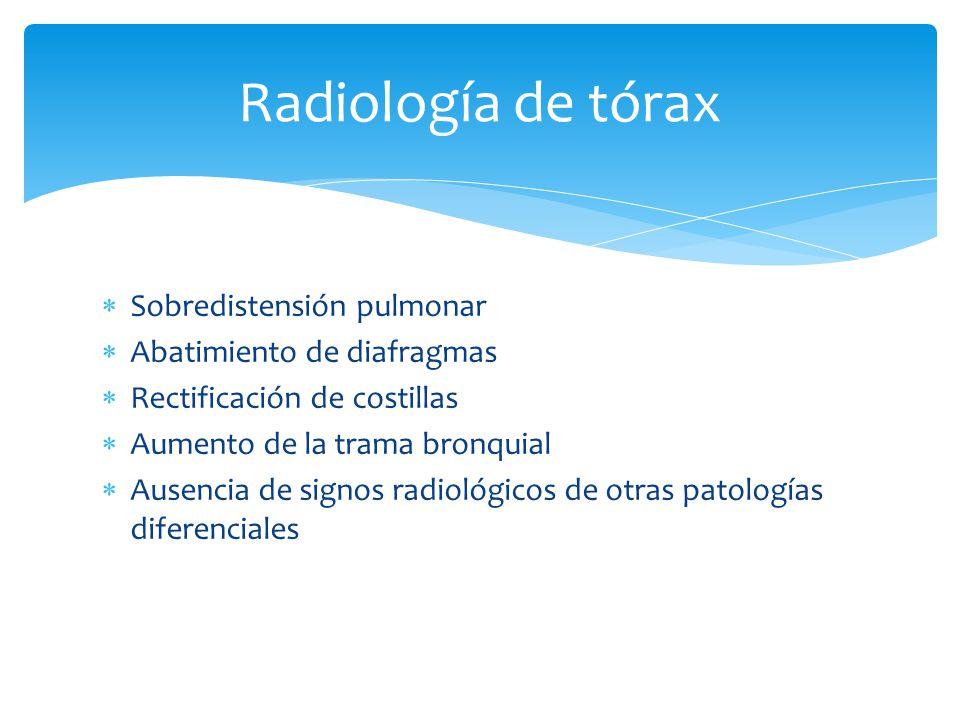Sobredistensión pulmonar Abatimiento de diafragmas Rectificación de costillas Aumento de la trama bronquial Ausencia de signos radiológicos de otras p