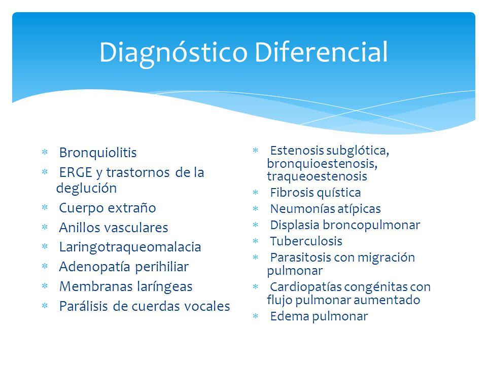 Diagnóstico Diferencial Bronquiolitis ERGE y trastornos de la deglución Cuerpo extraño Anillos vasculares Laringotraqueomalacia Adenopatía perihiliar