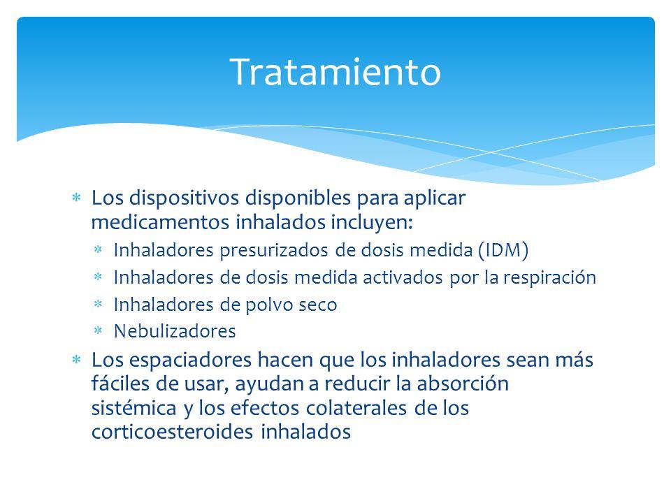 Los dispositivos disponibles para aplicar medicamentos inhalados incluyen: Inhaladores presurizados de dosis medida (IDM) Inhaladores de dosis medida