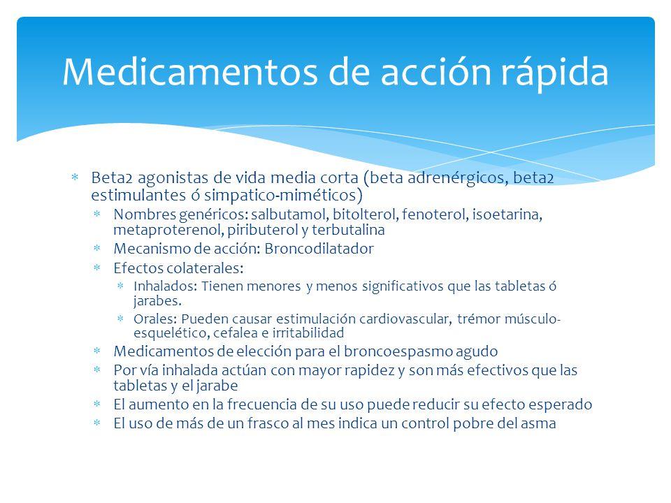Beta2 agonistas de vida media corta (beta adrenérgicos, beta2 estimulantes ó simpatico-miméticos) Nombres genéricos: salbutamol, bitolterol, fenoterol