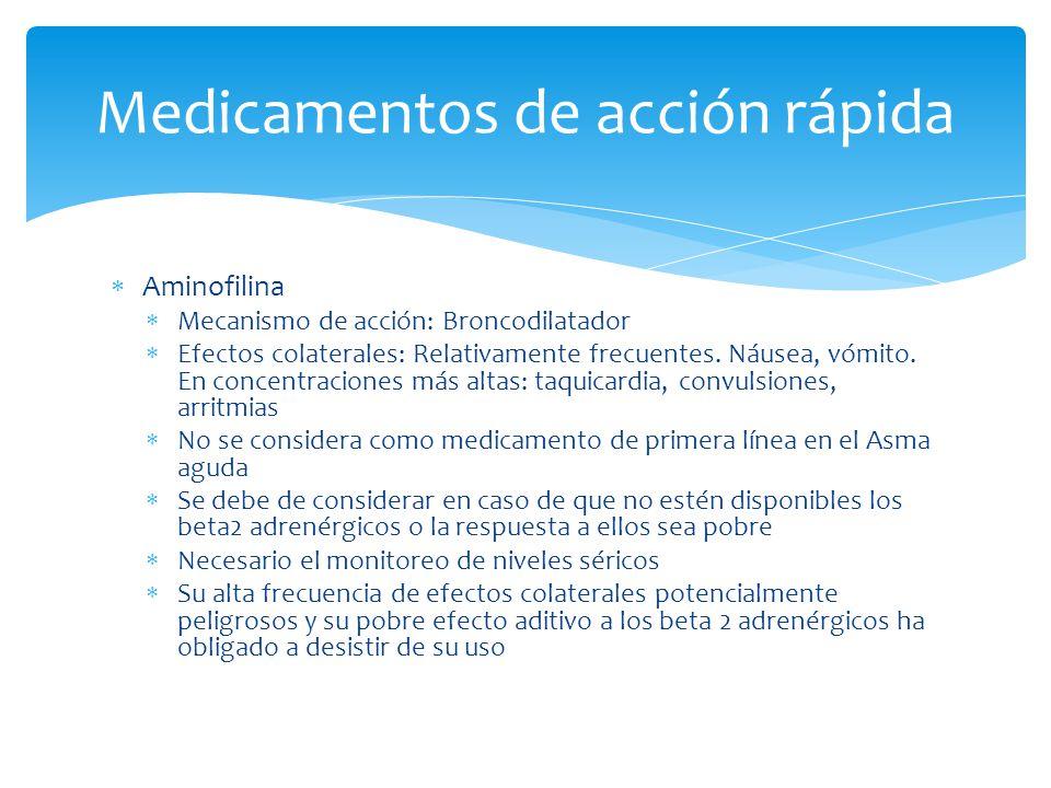 Aminofilina Mecanismo de acción: Broncodilatador Efectos colaterales: Relativamente frecuentes. Náusea, vómito. En concentraciones más altas: taquicar