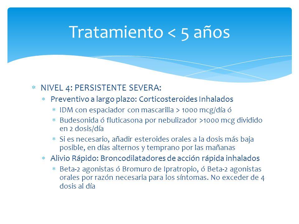 NIVEL 4: PERSISTENTE SEVERA: Preventivo a largo plazo: Corticosteroides Inhalados IDM con espaciador con mascarilla > 1000 mcg/día ó Budesonida ó flut