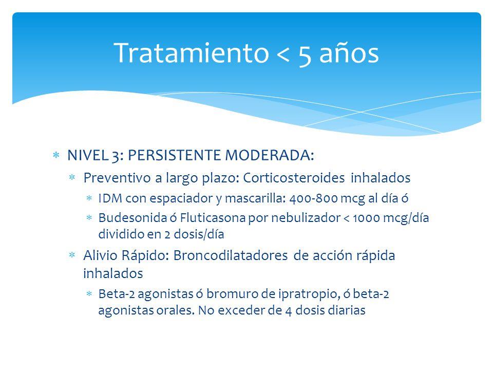 NIVEL 3: PERSISTENTE MODERADA: Preventivo a largo plazo: Corticosteroides inhalados IDM con espaciador y mascarilla: 400-800 mcg al día ó Budesonida ó