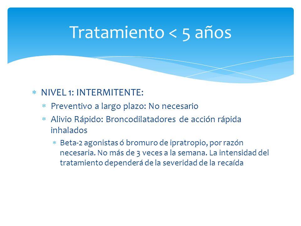 NIVEL 1: INTERMITENTE: Preventivo a largo plazo: No necesario Alivio Rápido: Broncodilatadores de acción rápida inhalados Beta-2 agonistas ó bromuro d