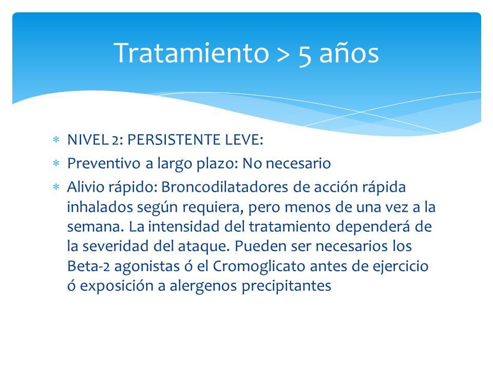 NIVEL 2: PERSISTENTE LEVE: Preventivo a largo plazo: No necesario Alivio rápido: Broncodilatadores de acción rápida inhalados según requiera, pero men